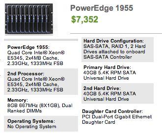 Dual - Quad Core CPU Blade